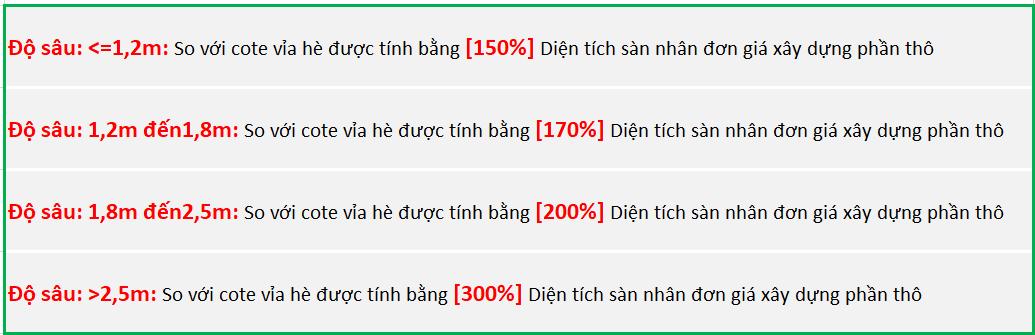 Cach tinh dien tich tang ham
