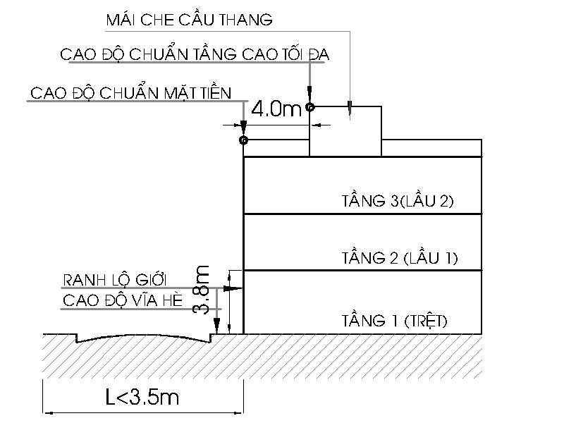 Nhà diện tích nhỏ 15m2; 20m2; 30m2; 35m2 được xây mấy tầng